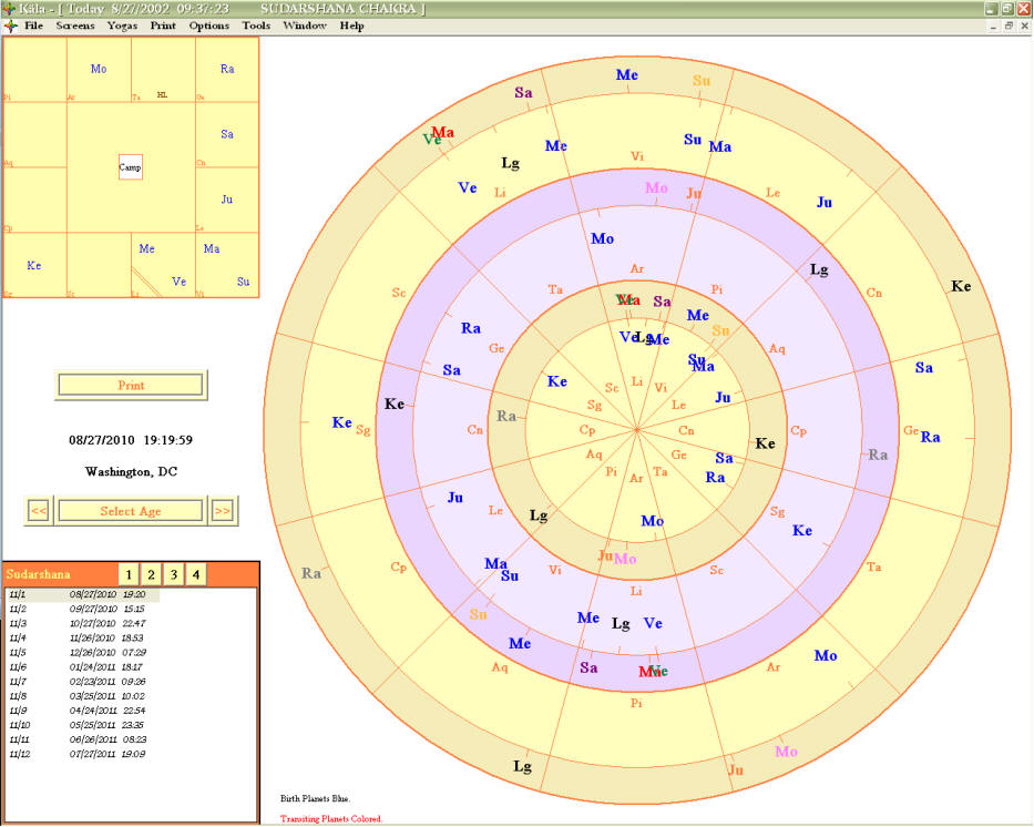 Sudarshana Chakra - Kala Software | Vedic-Astrology net