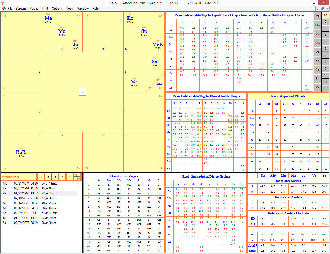 Yoga judgment kala software vedic astrology nvjuhfo Choice Image